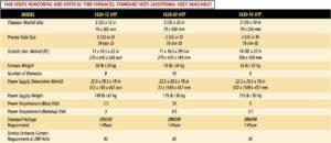 CM 1600 Tube Furnace Table